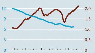 SIGFRIDO RAMÍREZ: Novi ekonomski modeli: Kakva produktivna rekonstrukcija Europe?